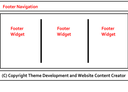 Theme Footer 2